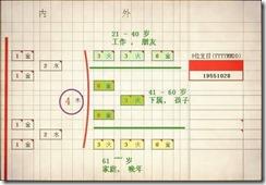 数字能量学表,数字能量学怎么计算?