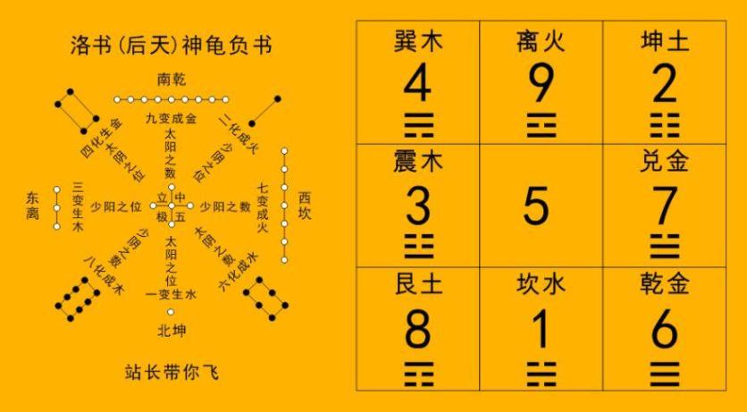 数字能量学组合数字表解析,数字能量最好组合