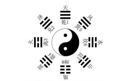 八卦象数疗法最新配方,八卦象数疗法常见配方最新版